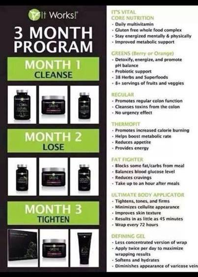 Itworks Weight Loss Support