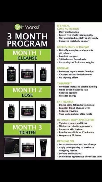 It works 90 day challenge